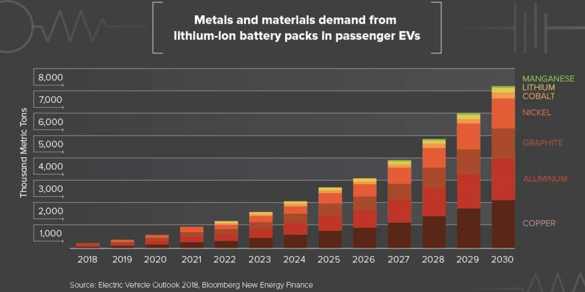 Photo: The Base Metal Boom: The Start of a New Bull Market?