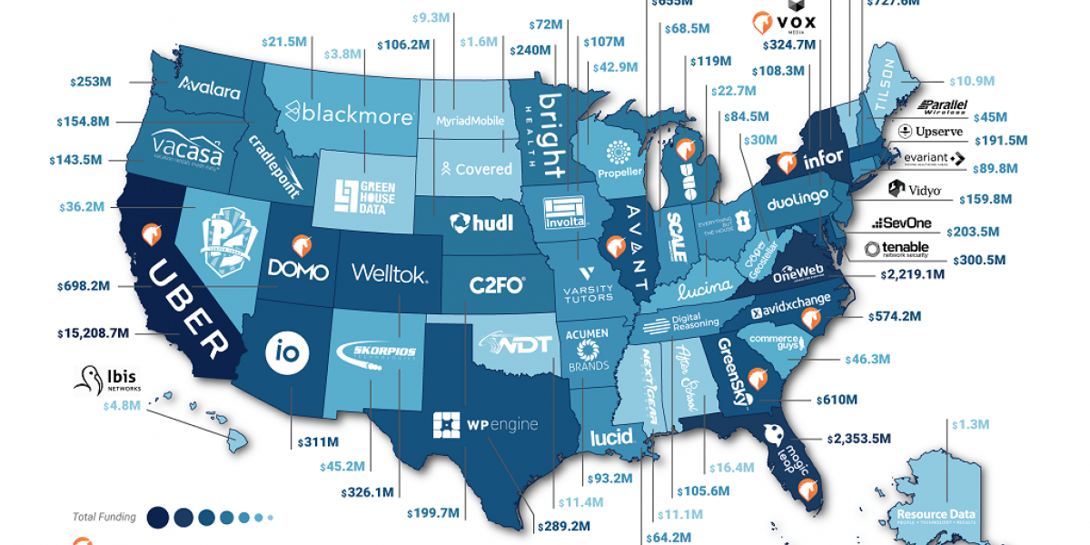 Photo: Visualizing the Best Funded Startup in Each State