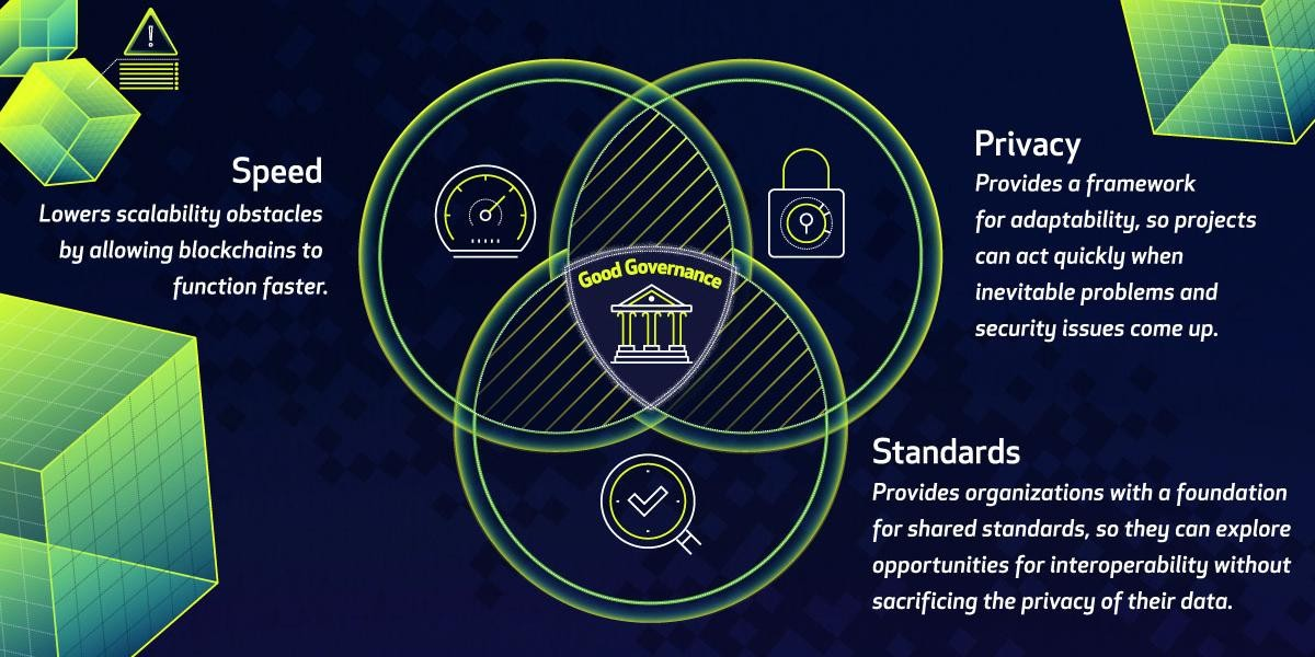 Photo: Blockchain Governance: How Boundaries Can Help the Blockchain to Scale